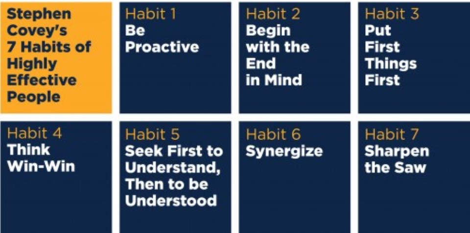 a review on the seven habits of highly effective people by stephen r covey In his #1 bestseller, stephen r covey presented a framework for personal  the 7 habits of highly effective people, covey's best‐known book, has sold more than 15 million  the seven habits of highly effective teens.
